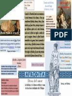 Infografia Afrodita