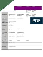 INSTINCTS-Day-2-Schedule