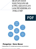 PERANAN DAN TANGGUNGJAWAB DALAM PELAKSANAAN PROGRAM PENDIDIKAN INKLUSIF.(edited 230218)ppt