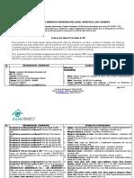2. Listado de laboratorios acreditados matriz suelo