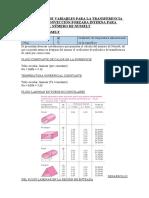 CORRELACIÓN DE VARIABLES PARA LA TRANSFERENCIA DE CALOR EN CONVECCIÓN FORZADA PARA DETERMINAR EL NÚMERO DE NUSSELT