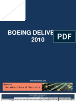 Boeing Deliveries 2010