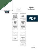 APD division organizational chart