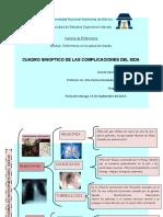 CUADRO SINOPTICO DE LAS COMPLICACIONES DEL SIDA