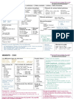 SNT-NSI-ISN_HTML5Elements_CSS3Proprietes.v2