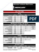 Tabelle Manutenzioni ordinarie Mercruiser