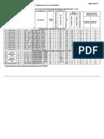 Приложение 1 Таблица РЭС БС77_6297_Ватутин