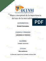 Mapa conceptual del la importancia del uso de merca
