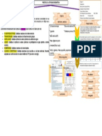 Cartel Bioquimica Enzimas