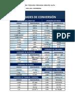 FORMULARIO UNIDADES DE CONVERSIÓN