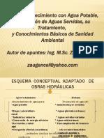 310385107-AA-y-A-nuevo-1-pptx