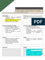 PROCEDIMIENTO diseño curricula030909