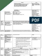 Curriculummap 6th-2010-lstqt