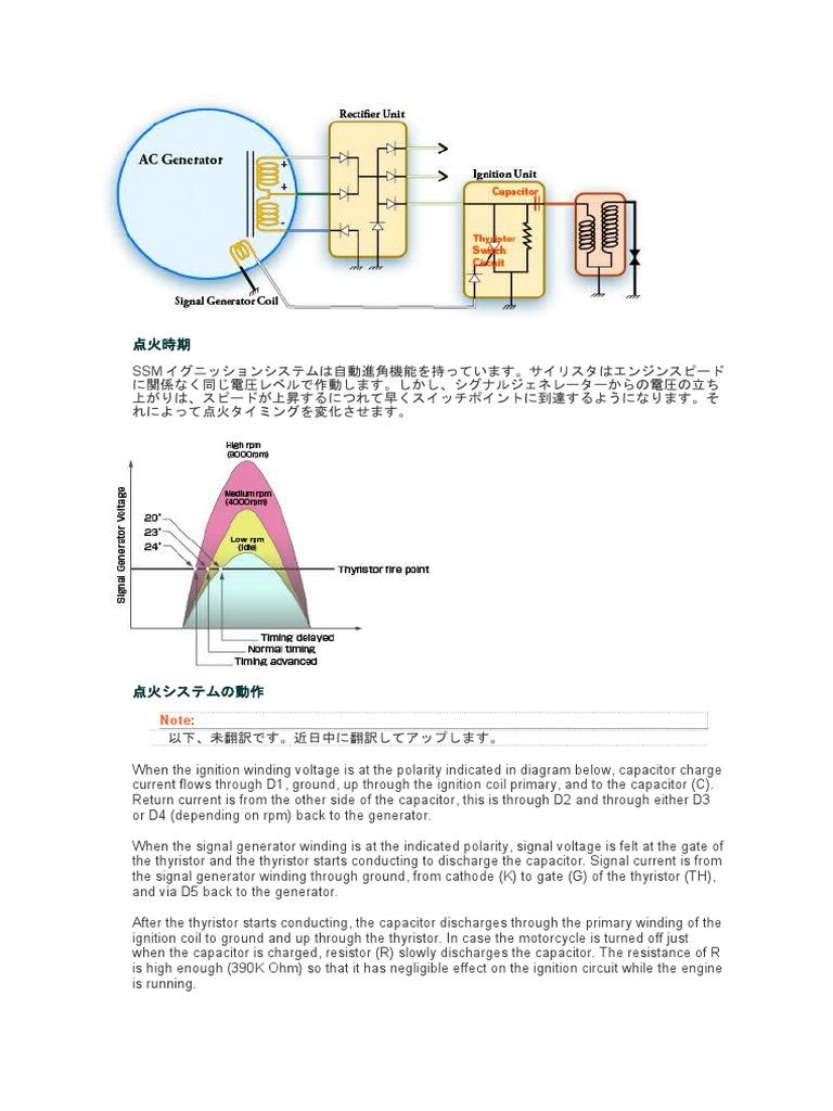 Kawasaki H2 Cdi Wiring Diagram