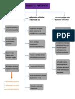 Diagnostico Mapa Conceptual