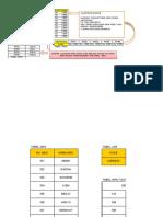 Bahan Praktik Excel Vlookup 7
