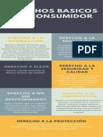 Infografia Derechos del Consumidor