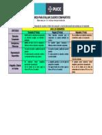 Rúbricas para Evaluar Cuadros Comparativos - Diseño Instruccional en la Virtualidad