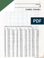 Tabel udara Wakil