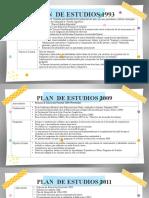 planes y  programas cuadro comparativo_2