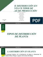 Tipos de distribución en planta vs sistemas de producción