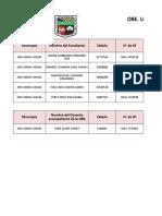 1614372867959_estudiantes de la obe FERMIN RUIZ VALERO