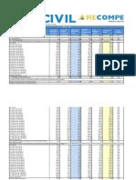 csv-com-SSQN-tabela-1-valor-issqn-5-01