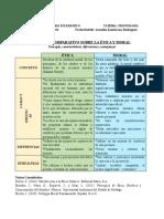 ACTIVIDAD 1 - CUADRO COMPARATIVO_JUANGOMEZ