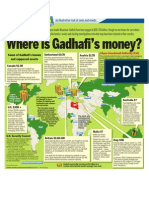 Where is Gadhafi's money?