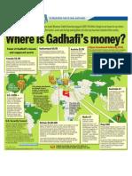 Where is Gadhafi's money?