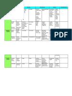 Planeacion I período