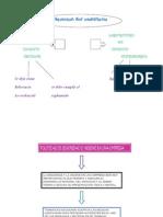 diagramas informatica