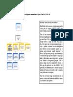 resumen y organigramaACTIVIDA 1