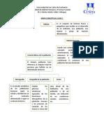 MAPA CONCEPTUAL Características de la población