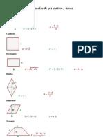 Fórmulas perímetros áreas