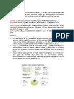 Variables Para Analisis de Ecopetrol