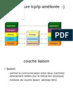 Adressage Routage IP