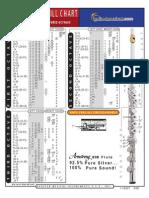 Flute Trill Chart