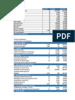 business plan culture plantain