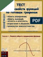 Чтение свойств функции 2