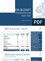 2021 Mission Budget Presentation Holy See