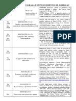 VERSÃO REVISTA DA REPROGRAMAÇÃO DO CURSO PARA OS 45 DIAS FINAIS