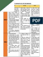 CUADRO COMPARATIVO DEL ARTE GRECORROMAN1