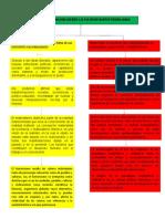 CUADRO CONCEPTUAL DEL 1.1 Y 1.2