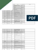 Checklist - Auditoria Producción