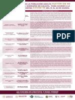 Plan Vacunación Xalapa