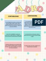 CUADRO COMPARATIVO CONTABILIDAD Y CONTADURIA-convertido-fusionado (2)