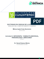 """Milena Coba Sarmiento_Actividad  2.1 INFOGRAFÍA. """"CONDUCTA INDIVIDUAL, PERSONALIDAD Y EMOCIONES"""""""