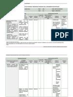 FICHA_REPORTE_DE_ACTIVIDADES_PDP_2019