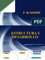 La V de Gowin